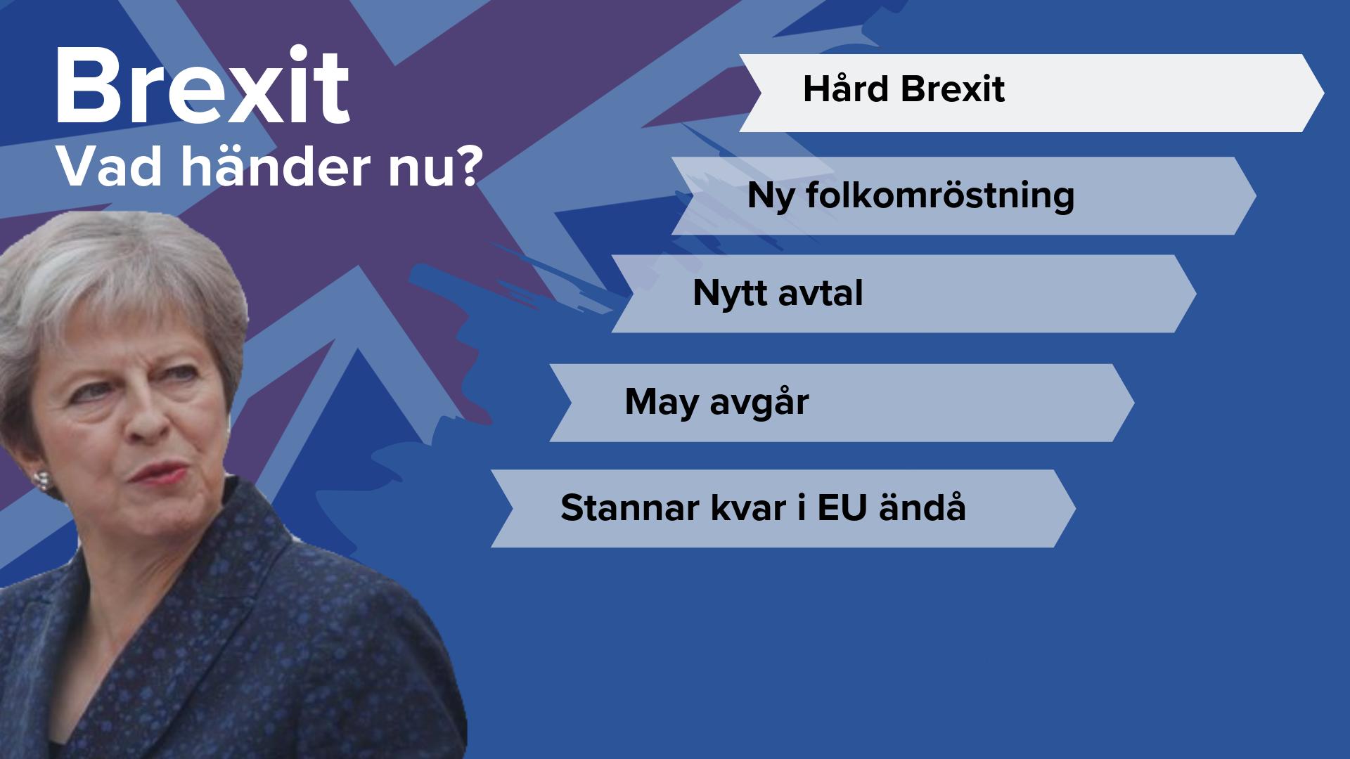 Hård Brexit
