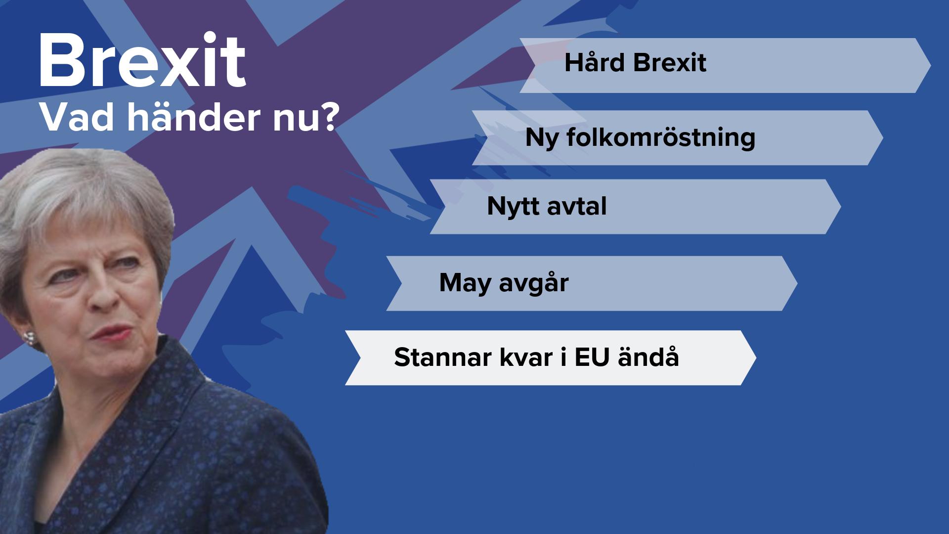 Stannar kvar i EU