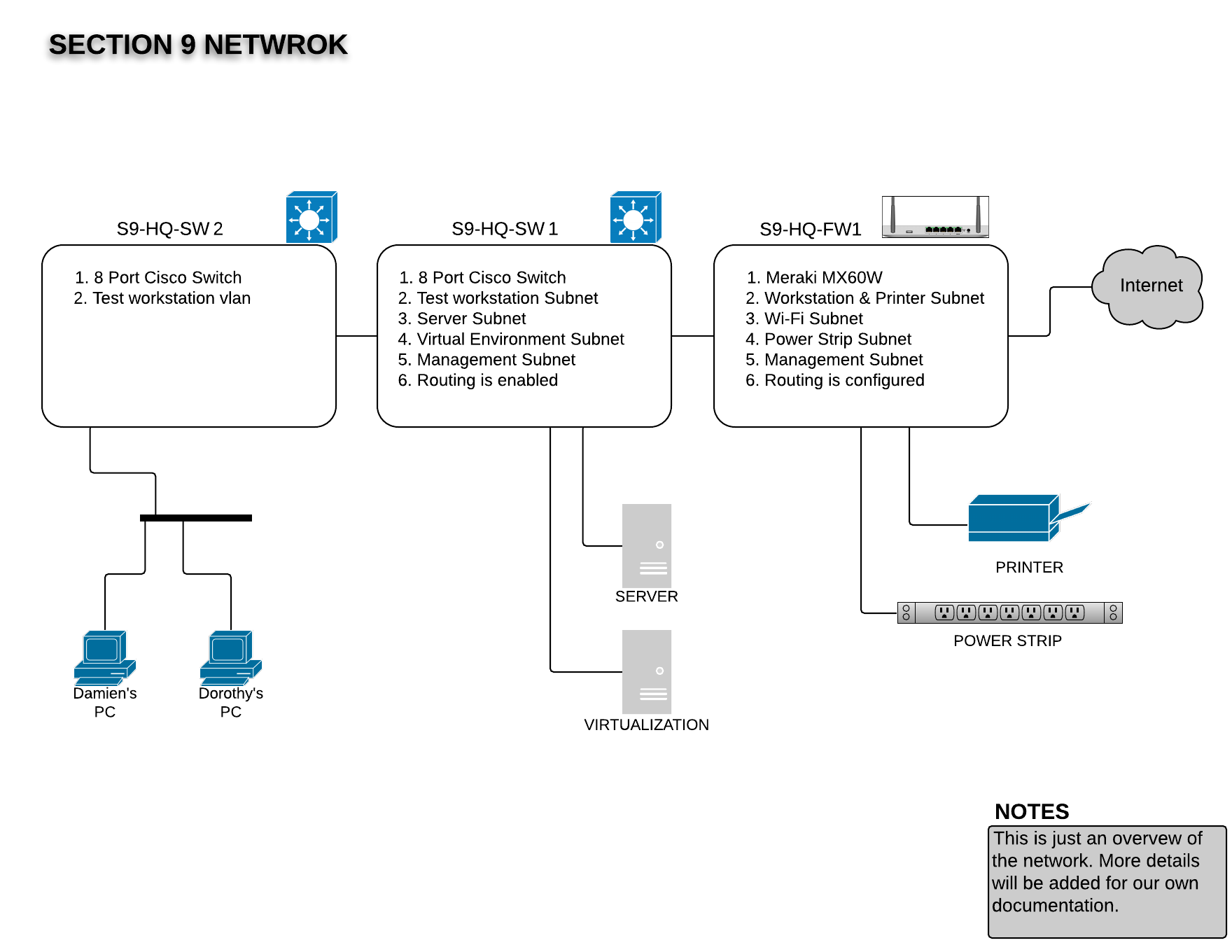 Network Diagram 4-20-19.png