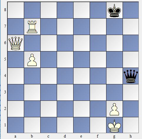Black is in big trouble here, but can force a Perpetual Check, and thus a tie, by playing Queen to e1 check, White king goes to h2, Black Queen to h4 check, White King to g1, Black Queen to e1 and give check, forever.