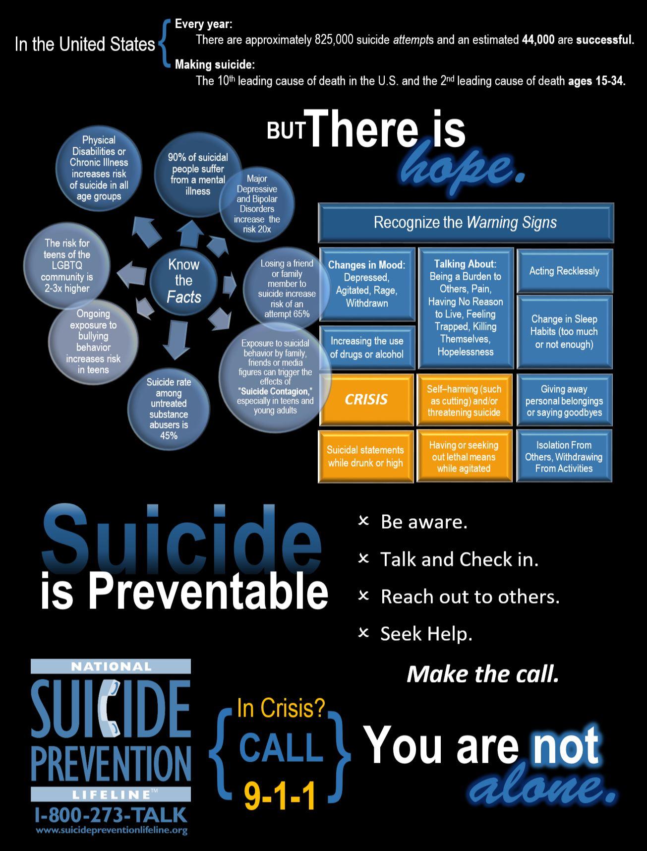Suicide Prevention Cover Sheet Website.JPG