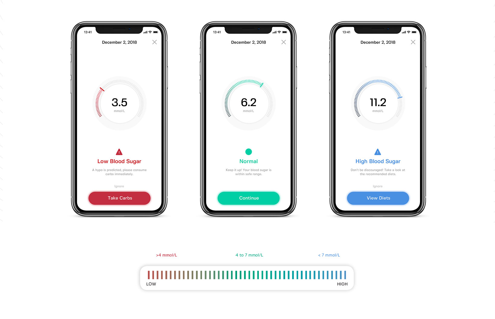 The app displays test results on a meter which changes color depending if the results exceeds /fall below safe levels. Also it gives reccomdation on action users need to take to remedy the condition.