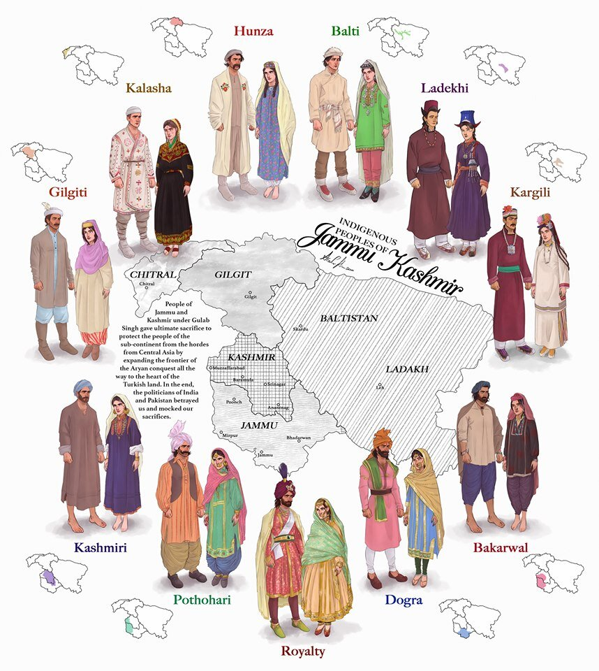The Indigenous people of Jammu and Kashmir