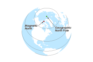 Magnetic-North-Pole-300x200.png