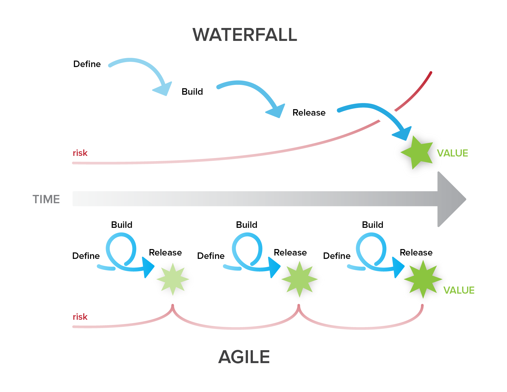 waterfall-and-agile-methods.png