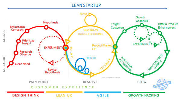 lean-start-up-AXA.jpg