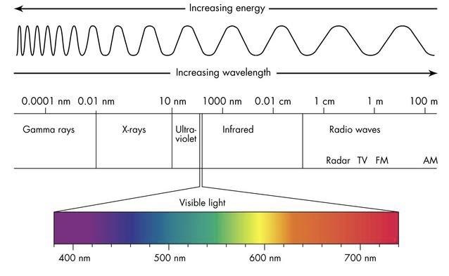 electromagneticspectrum.jpeg