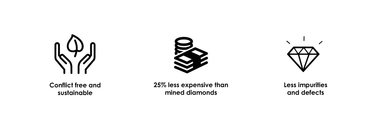 Korkeila-lab-diamond-benefits.jpg