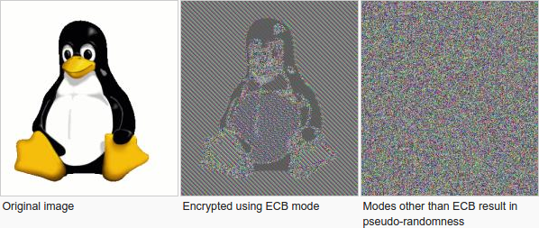Left.    Original Test Image sent through Zoom conferencing software    Middle.    Zoom's encryption/decryption using ECB on test image    Right.    Industry SRTP standard of encryption/decryption