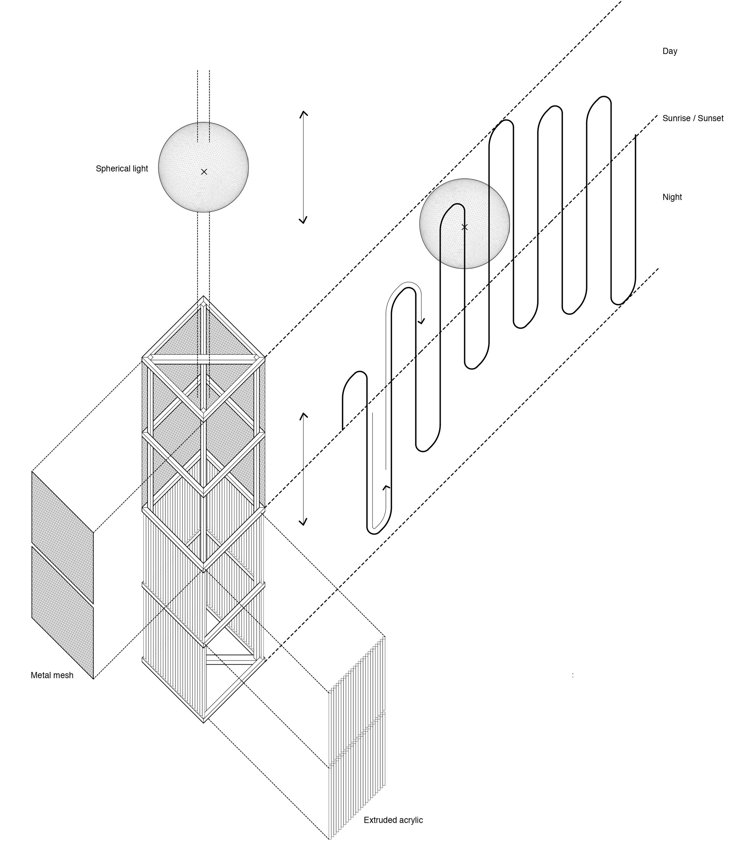 Exploded axonometric detailing the components of the structure and the movement of the sphere