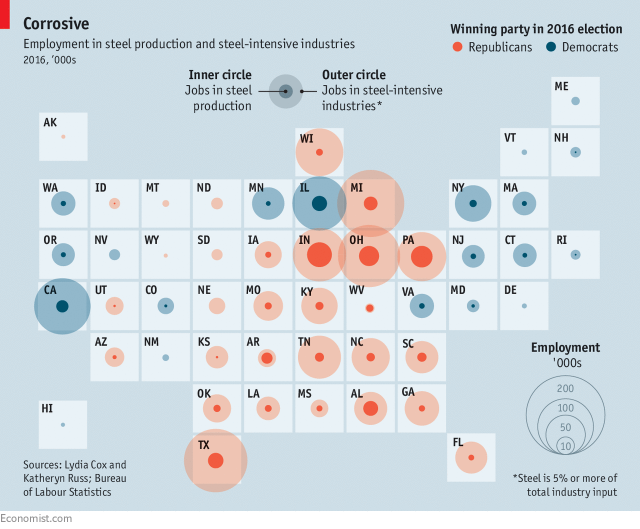 Figure from the  Economist  depicts steel intensive and steel production by US State.