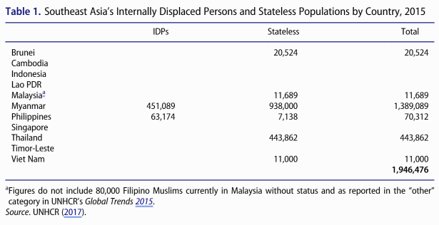 Data from UNHCR via Marie McAuliffe