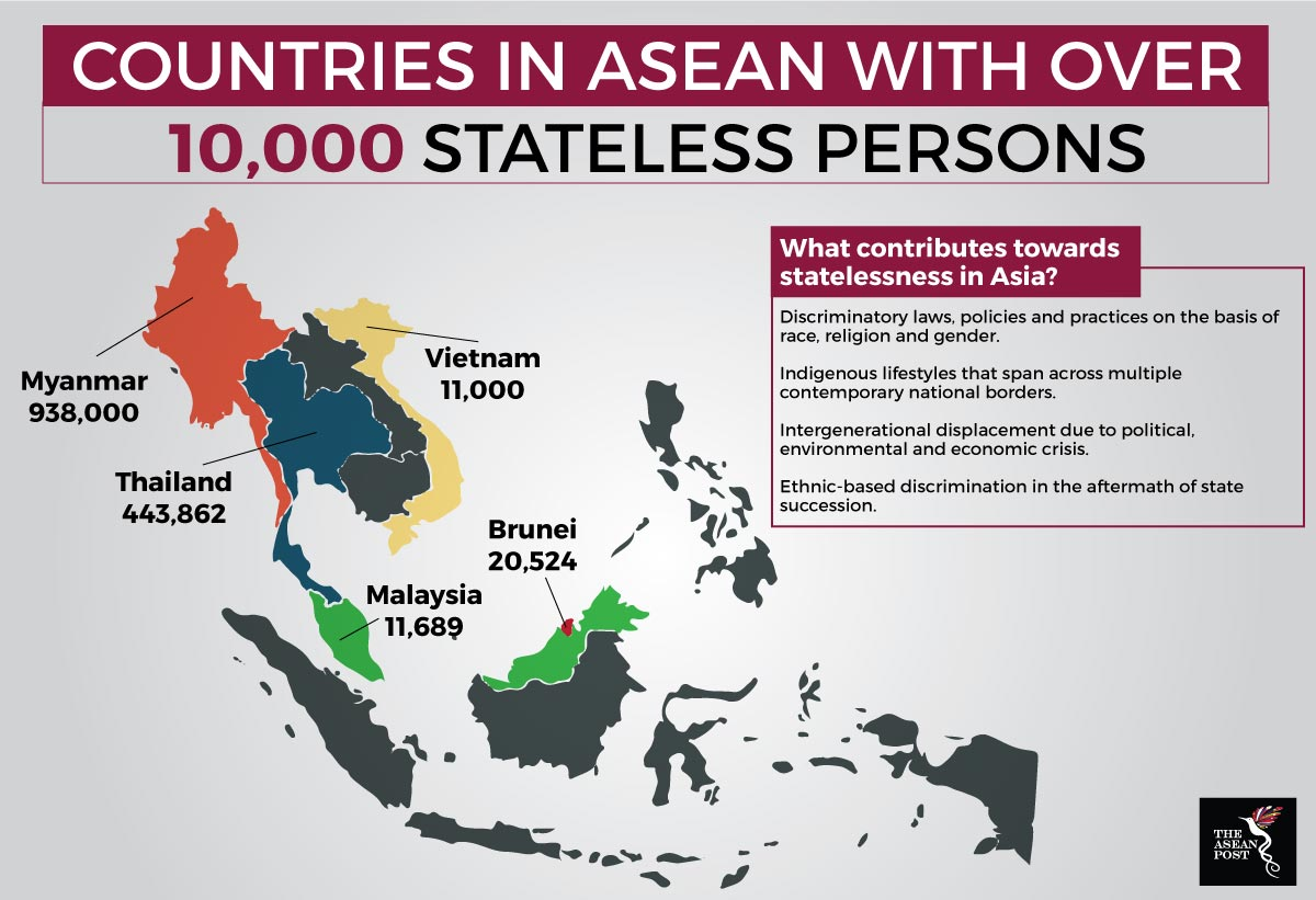 Graphic from the Institute on Statelessness and Inclusion