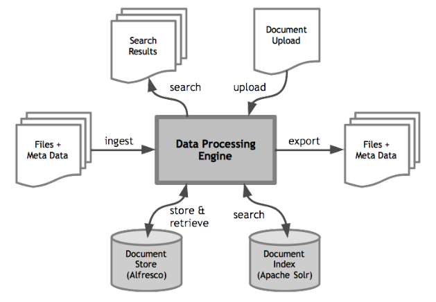 Data_Processing_Architecture.png