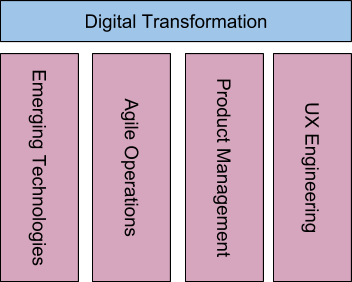 digital_transformation.png