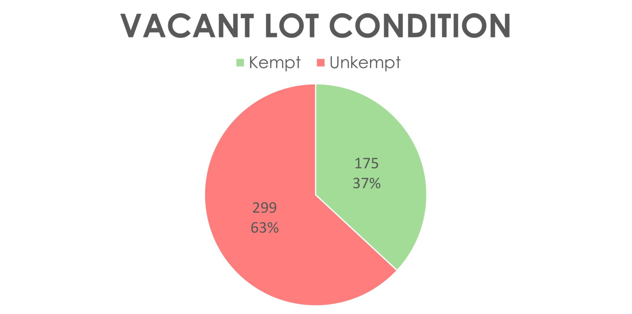 VACANT+LOT+CONDITION.jpg