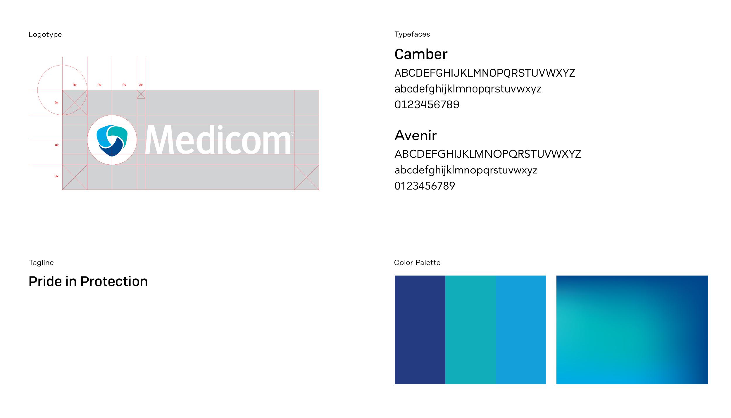Medicom_normes.jpg