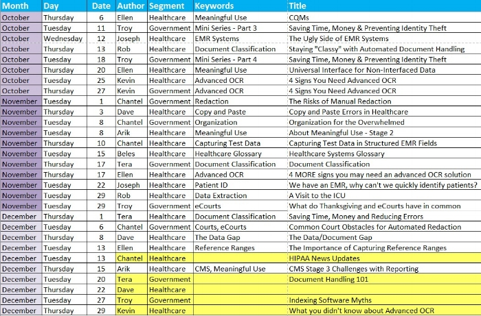 Content Distribution Calendar