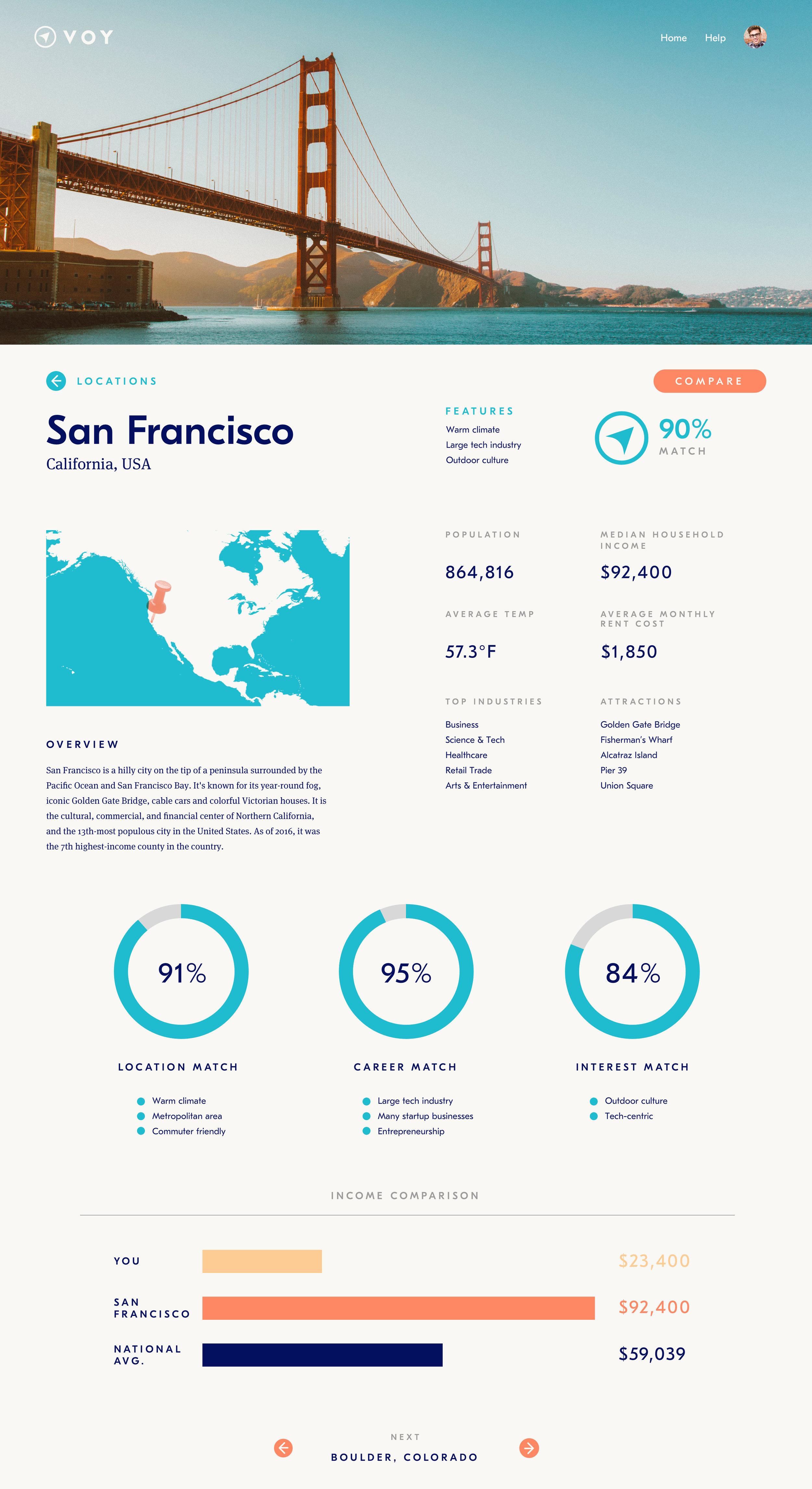 San Fran Full Page.jpg
