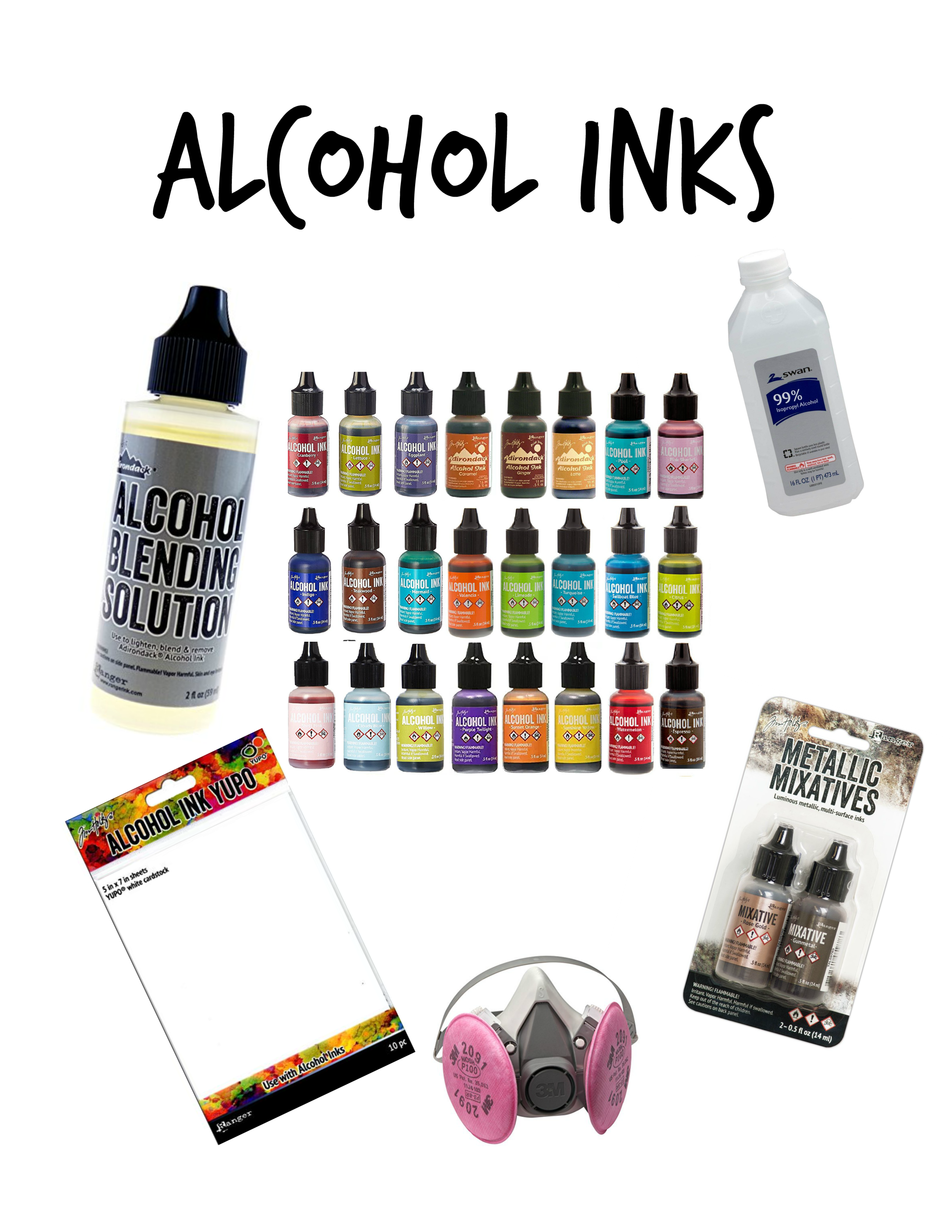 "- I have had best luck with Tim Holtz alcohol inks, but other artists have recommended Copic and Pinata brands. My favorite color to use is ""lettuce."" Definitely purchase some blending solution, but you can also use rubbing alcohol for a different look. I have added the heat gun that I use, but you can also use a hair dryer (with caution as these materials can be flammable!) You must work on a non-porous surface, so you can use Yupo paper, ceramic, or coat a canvas in latex paint, otherwise the alcohol ink eats right through! Wear a respirator and work in a well-ventilated area, these get smelly! The mixatives have been more of a challenge for me, but the pearl, rose gold, and gold can add such beautiful details, and are worth a try, too!"