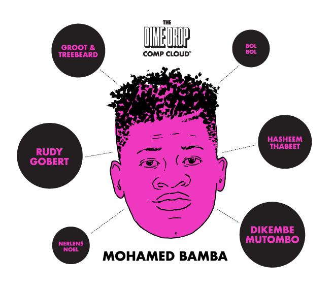 TheDimeDrop_MohamedBamba.png