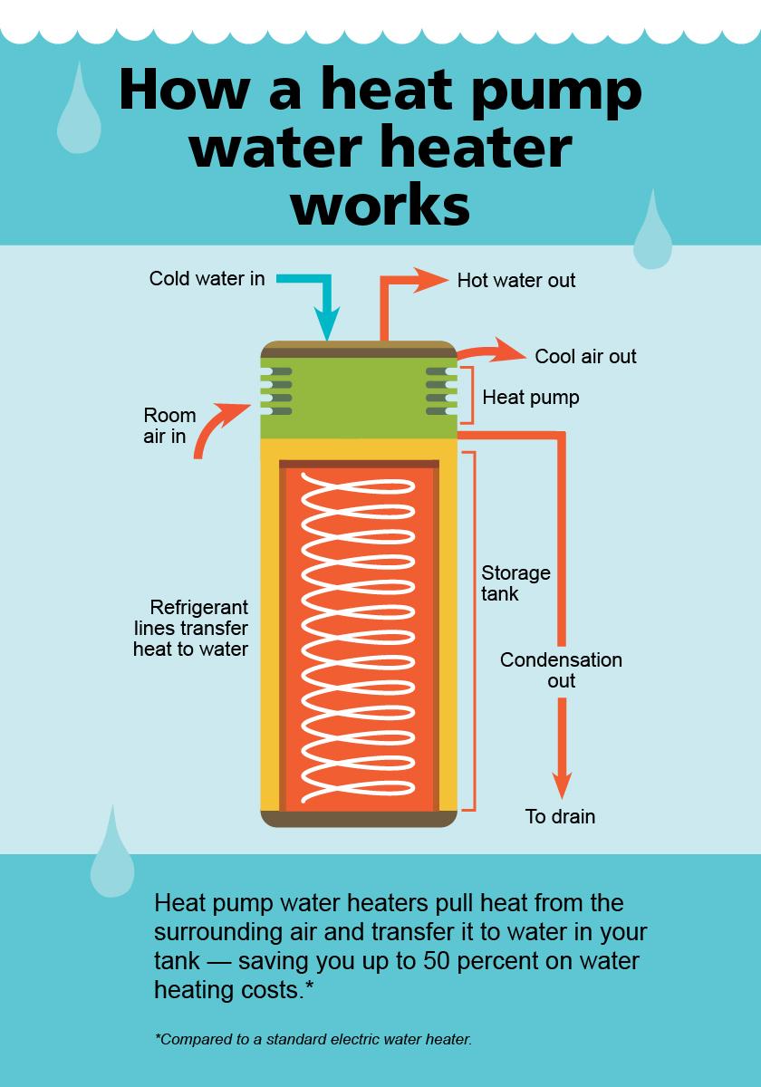 illustration-heat-pump-water-heater.jpg
