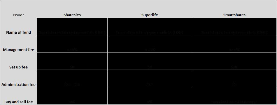 Current as at November 2018