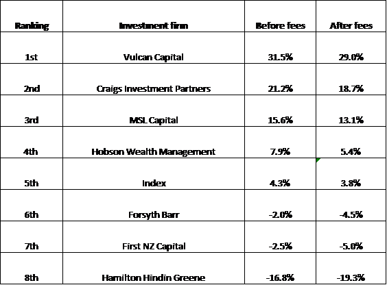2018 stock picks.png