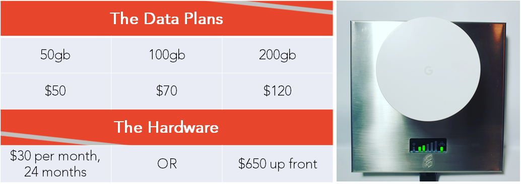 We can arrange deals of up to 500gb. Let us know what you need.