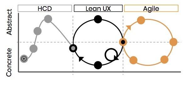 Design Thinking 2.jpg