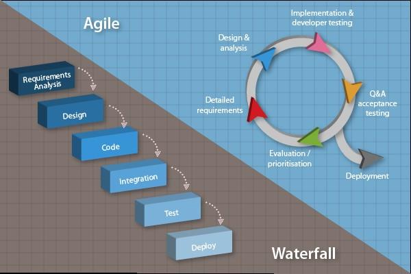 Waterfall-vs-Agile.jpg