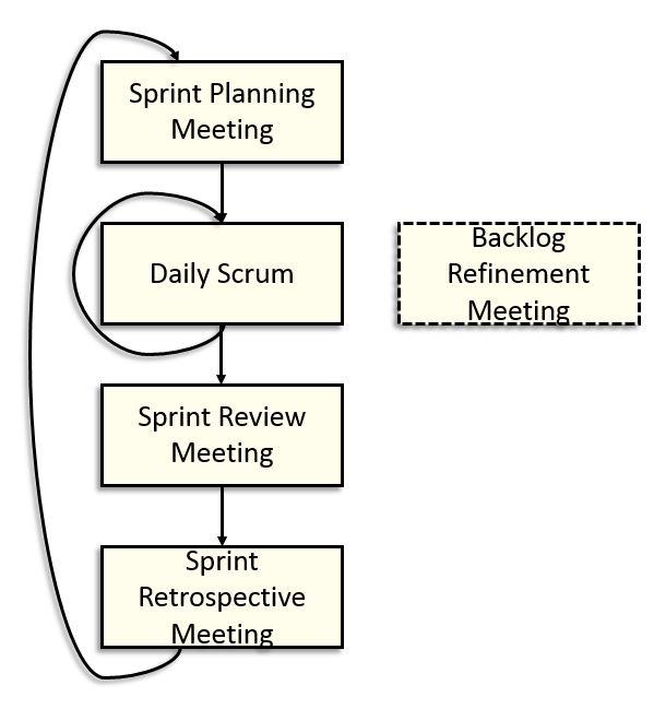 Agile-cycle.jpg