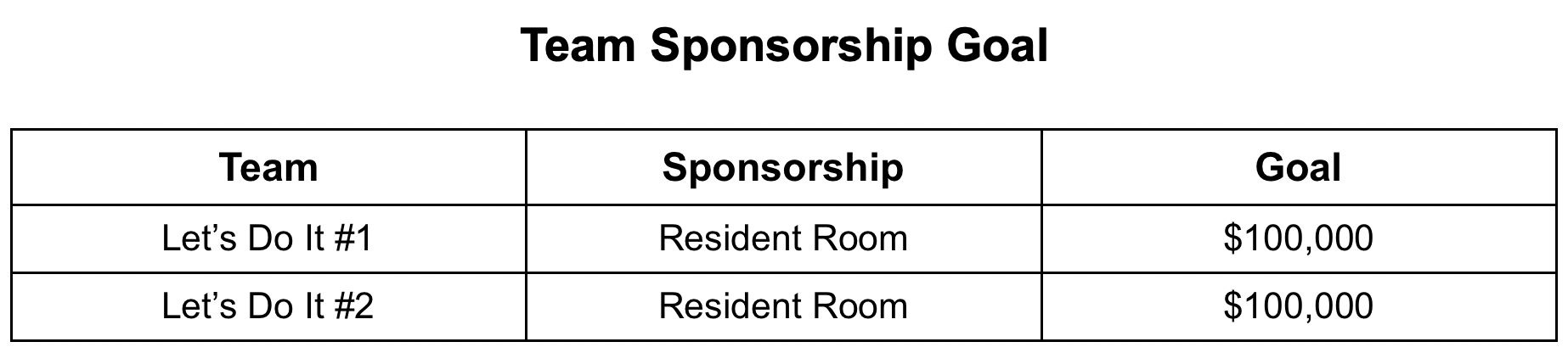 team-sponsorship-goal
