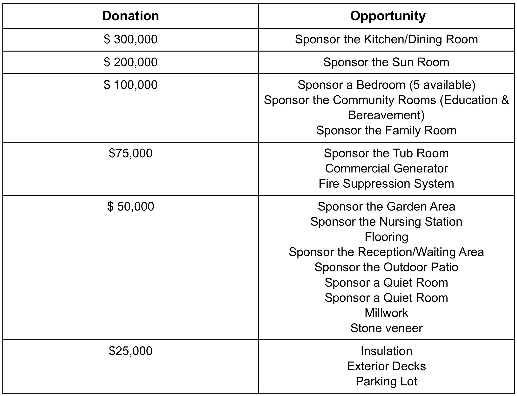 2019-sponsorships