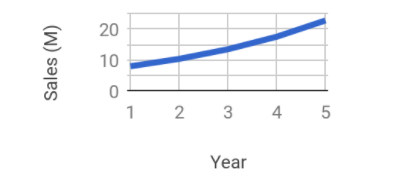 SteadyGrowth.PNG