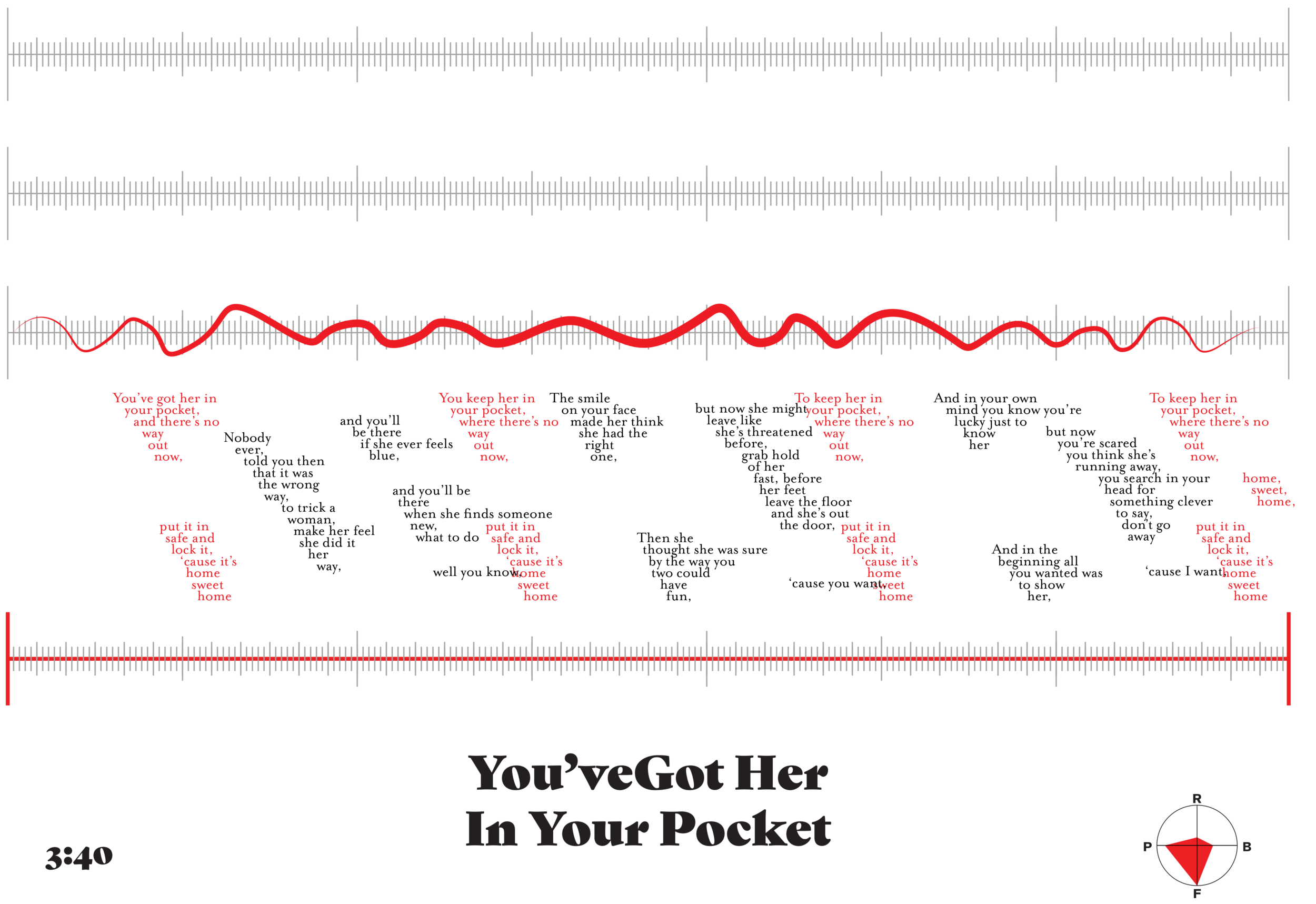 07 - You've Got Her In Your Pocket.png