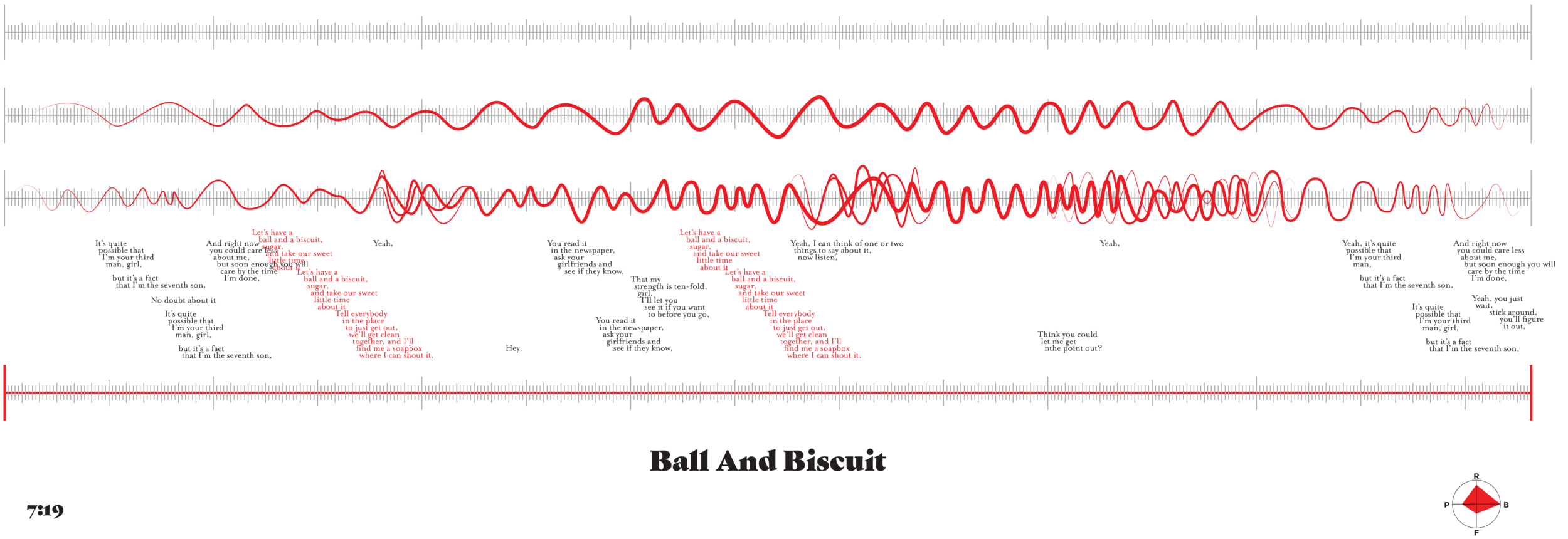 08 - Ball and Biscuit.png