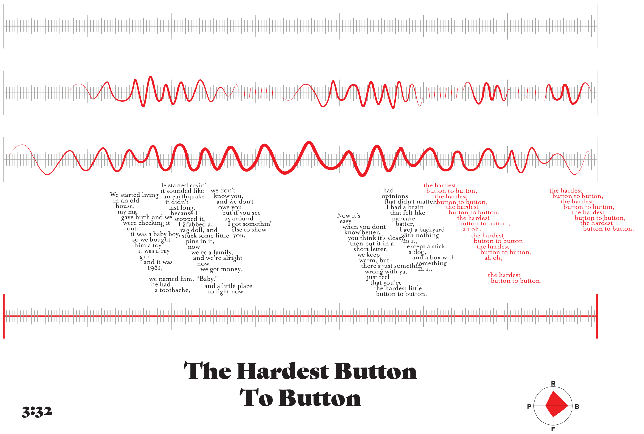 09 - Hardest Button To Button.png