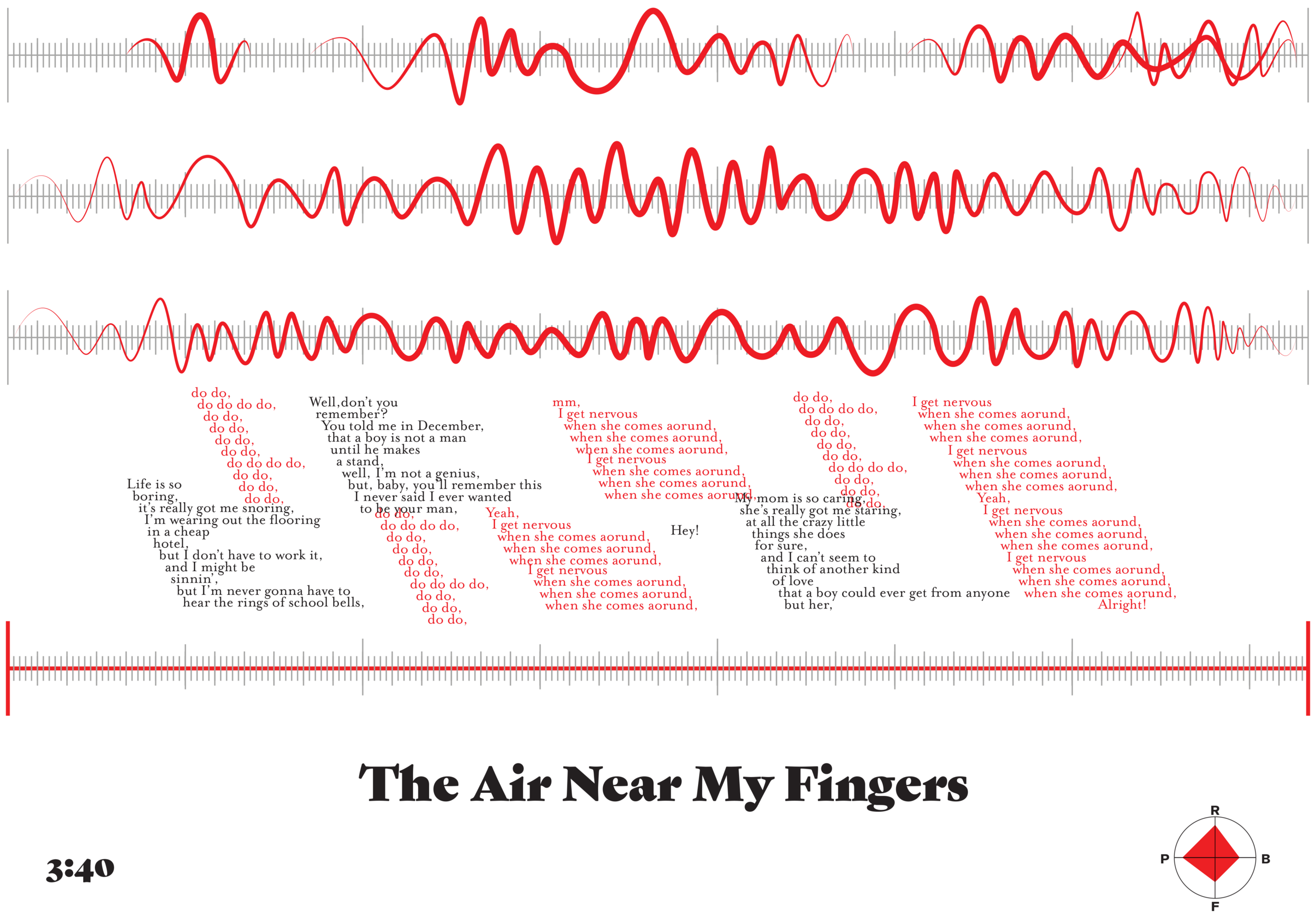 12 - The Air Near My Fingers.png
