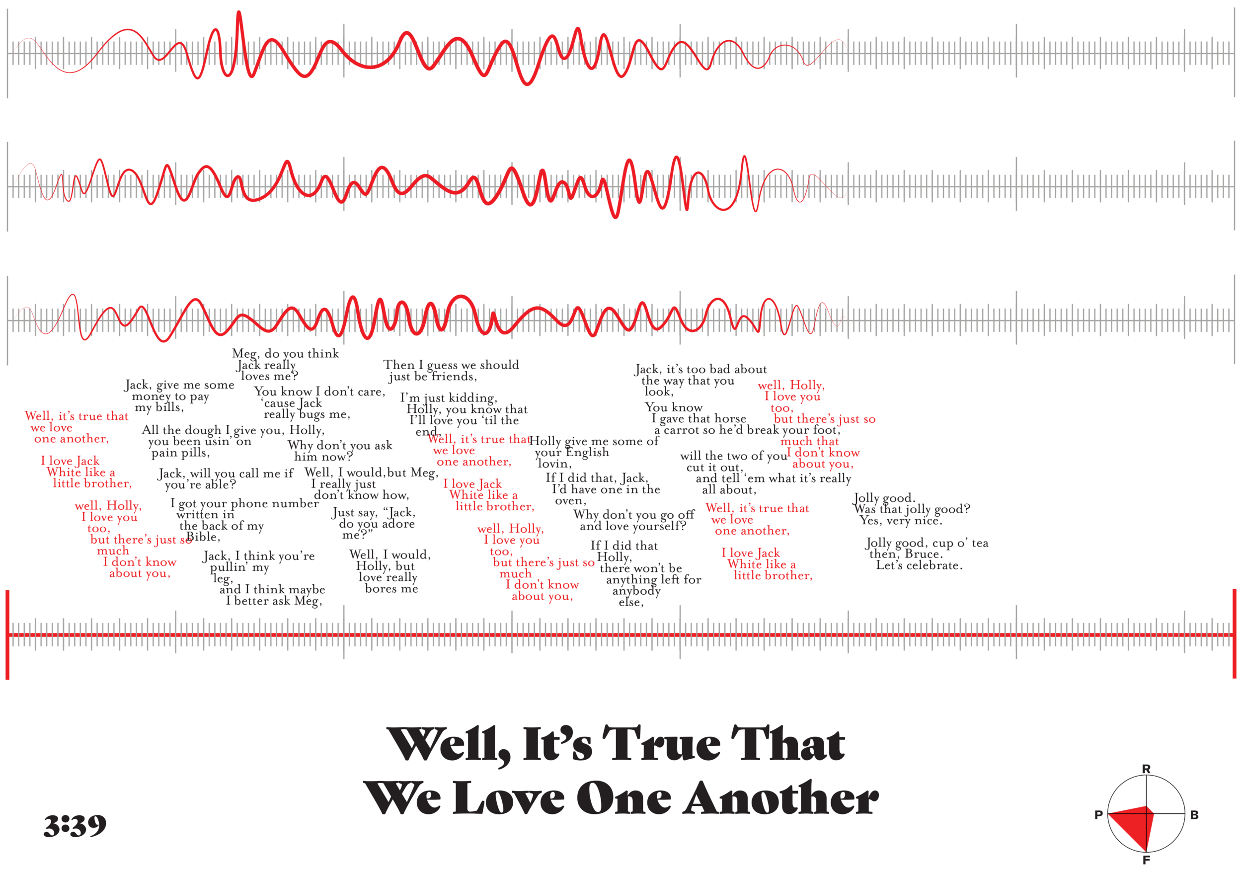 14 - Well, It's True That We Love One Another.png