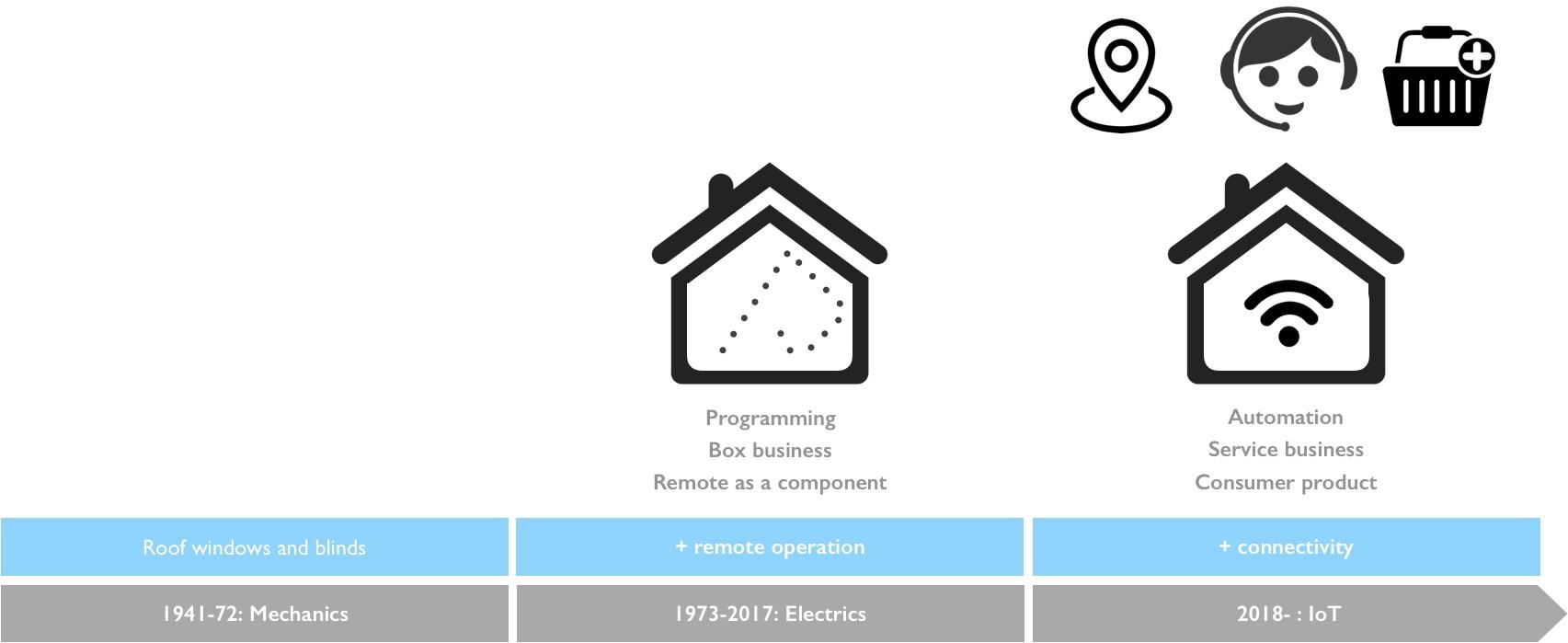 Remote development.jpg