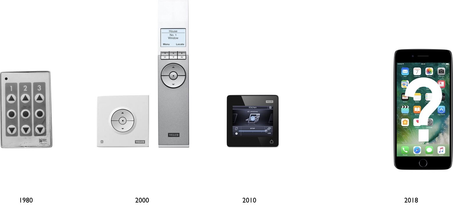 The evolution of UI is a journey from tech to people for everybody…