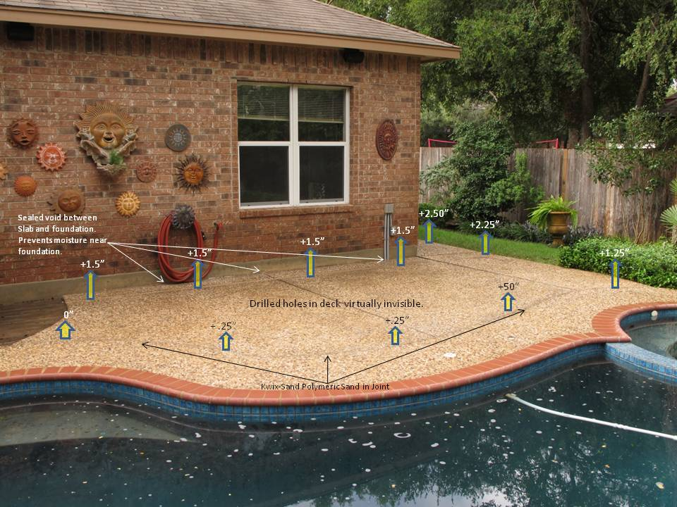 SAN ANTONIO - RAISED POOL DECK, SEALED CRACKS/JOINTS,