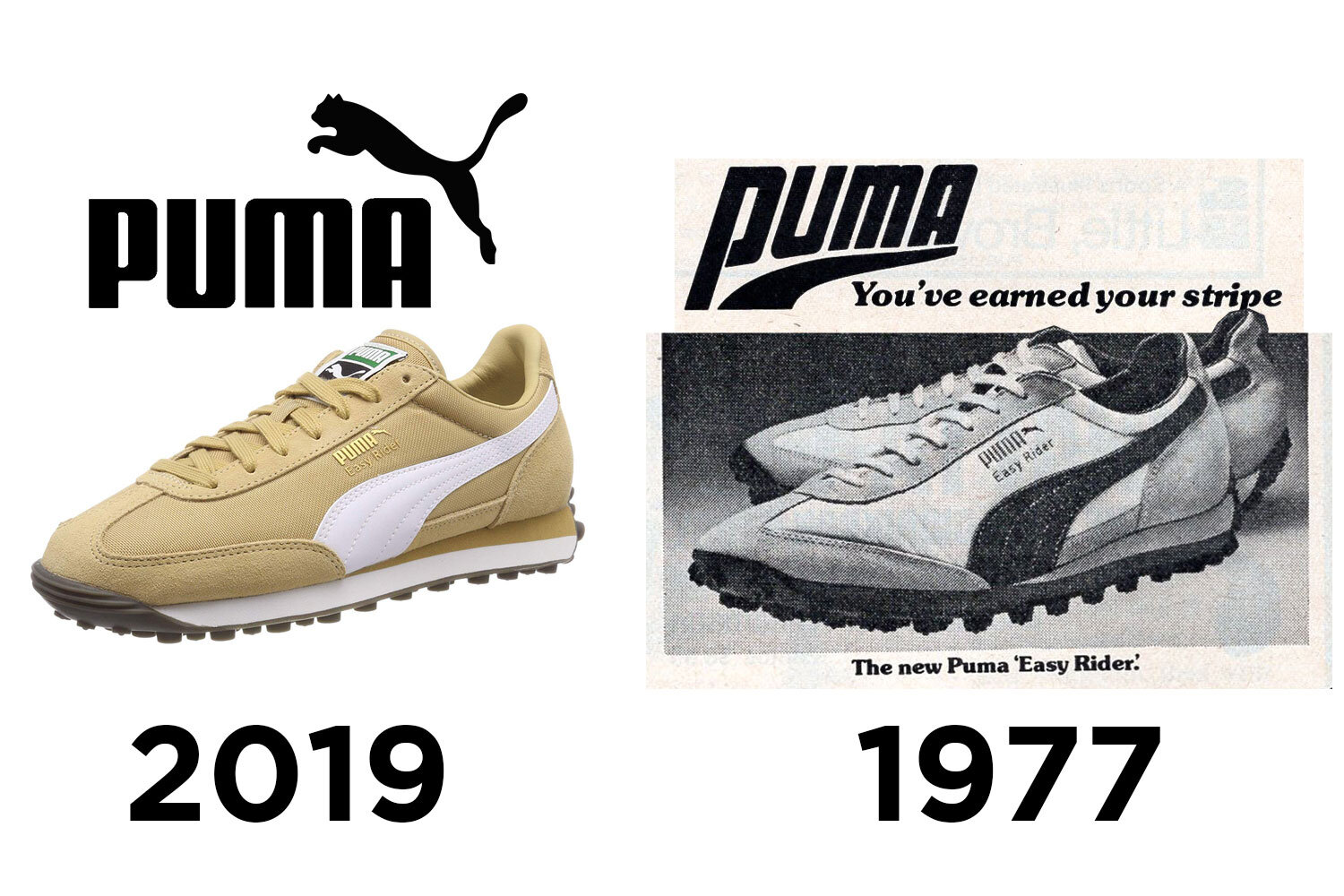 The Deffest®. A vintage sneaker blog. — Puma Easy Rider 1977 ...