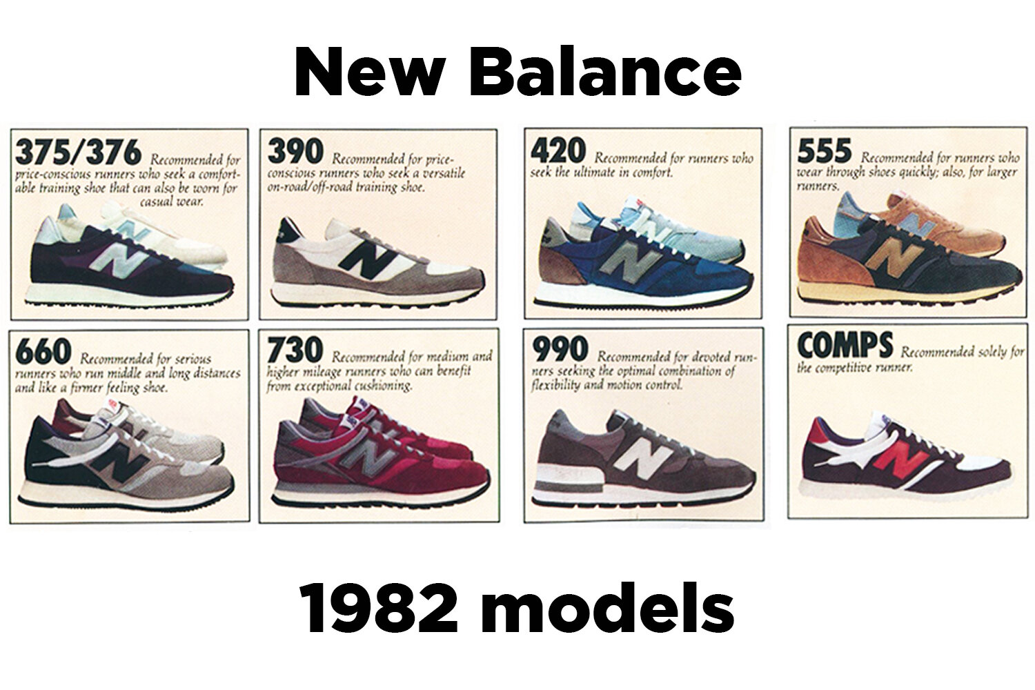 New Balance 555 — The Deffest®. A vintage and retro sneaker blog ...