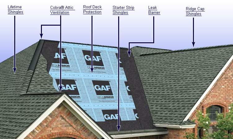 roofing..