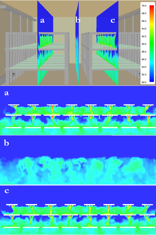 Design of a ventilation system for an indoor room. (CFD results: Relative Humidity)