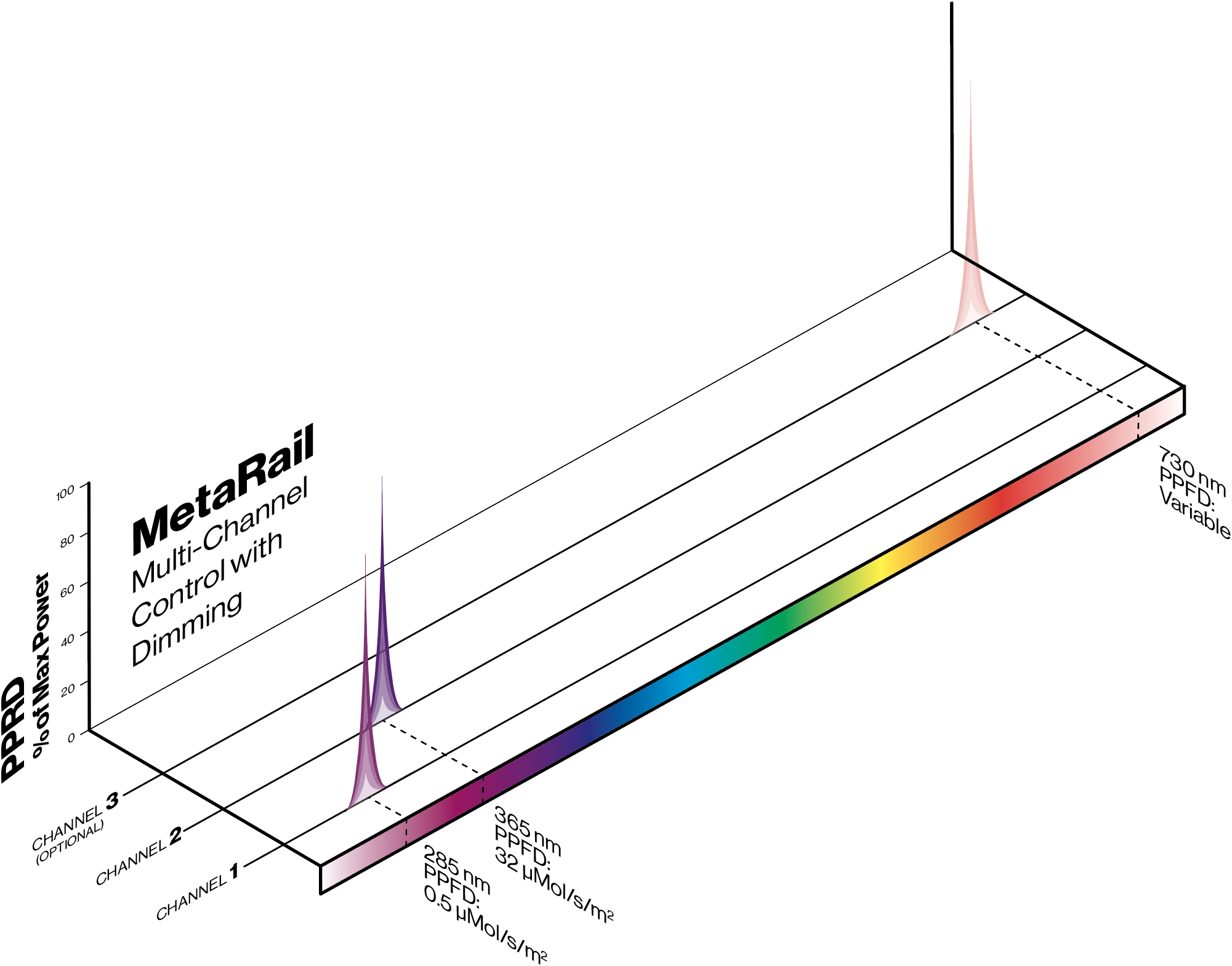 MetaRail_Spectrum.png