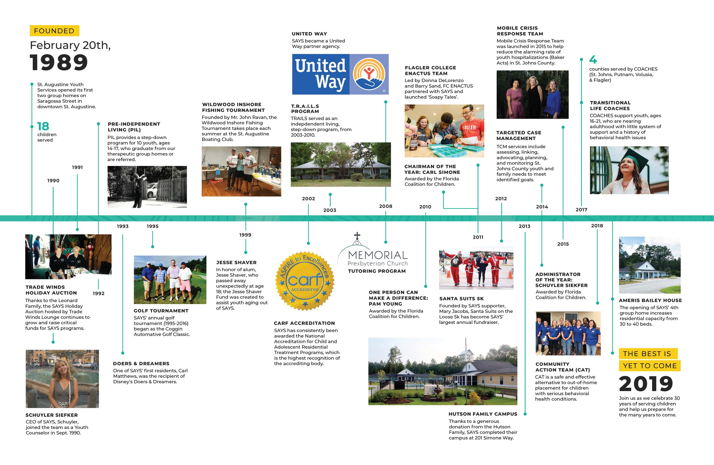 Check out our full 30th Anniversary booklet by clicking the image!
