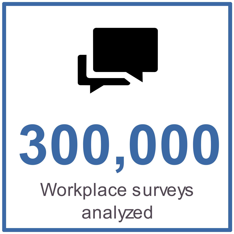 300,000 workplace surveys analyzed